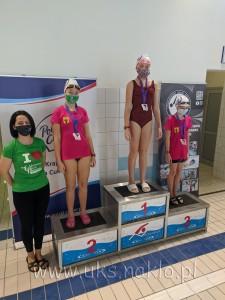 156 Nakielska Liga Pływania 2020